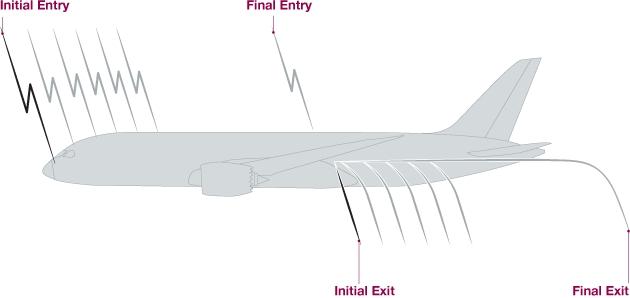 Máy bay chống sét như nào