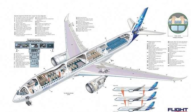 Thiết kế chống sét máy bay có gì đặc biệt