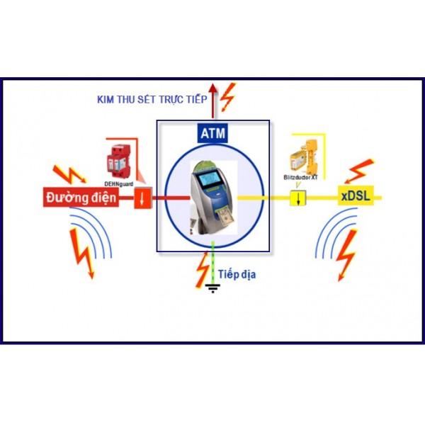 Chống sét ATM