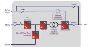 Quy trình hoạt động của máy nắnRECTIFIER (1)