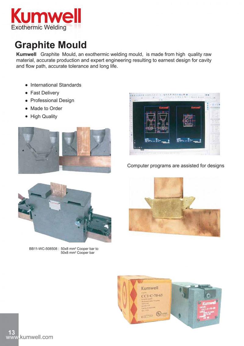 Khuôn hàn hóa nhiệt Kumwell (1)